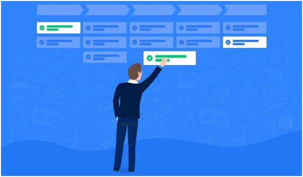 sales pipelines for your saas products