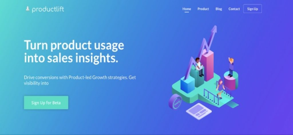 productlift